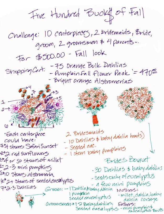 Fall wedding flowers- DIY them all for under $500!