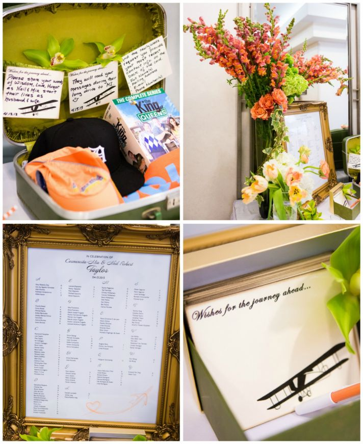 Details of the Travel Themed Reception Welcome Table